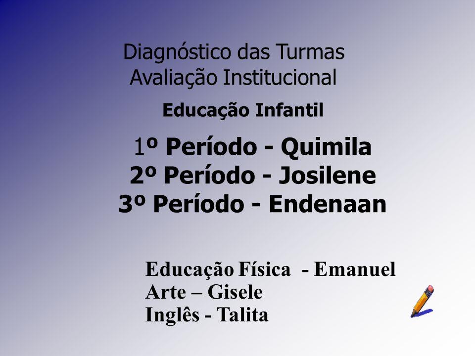 Diagnóstico das Turmas Avaliação Institucional Educação Infantil 1º Período - Quimila 2º Período - Josilene 3º Período - Endenaan Educação Física - Em