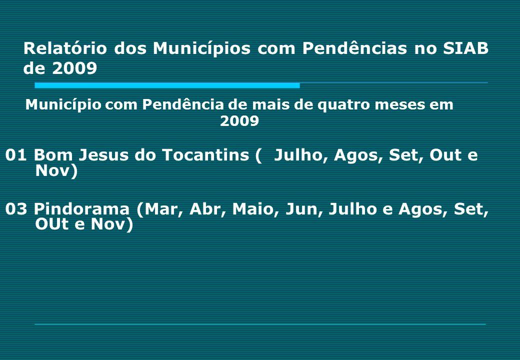 Relatório dos Municípios com Pendências no SIAB de 2009 01 Bom Jesus do Tocantins ( Julho, Agos, Set, Out e Nov) 03 Pindorama (Mar, Abr, Maio, Jun, Julho e Agos, Set, OUt e Nov) Município com Pendência de mais de quatro meses em 2009