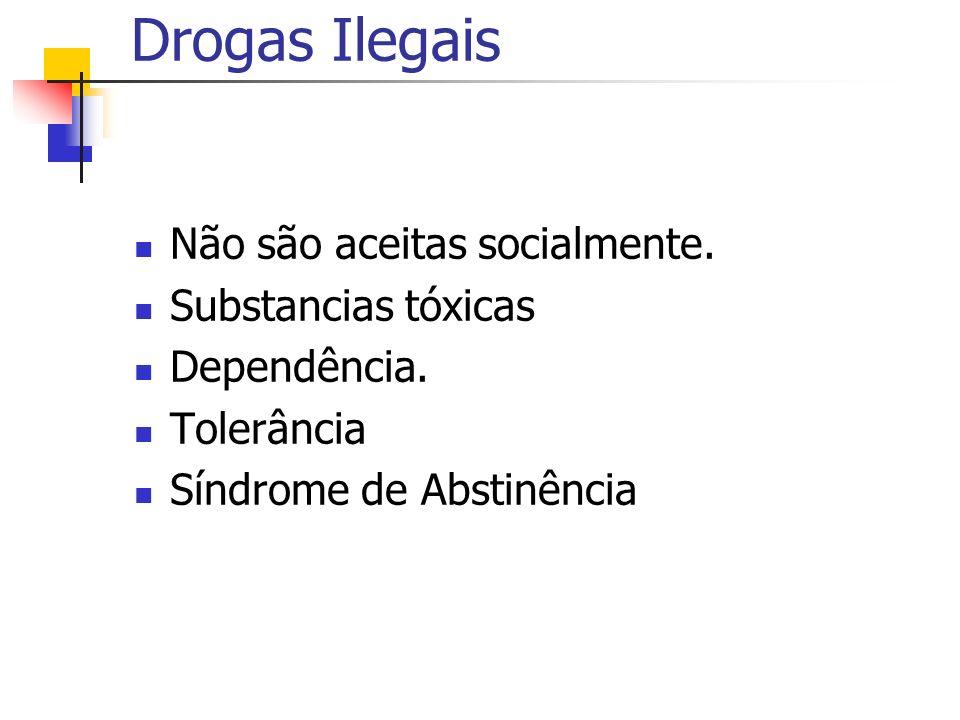 O que são Substâncias Psicoativas.