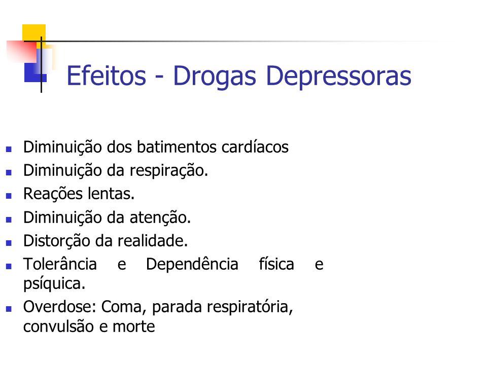 Drogas Depressoras Álcool Soníferos ou hipnóticos (promovem o sono) Barbitúricos.