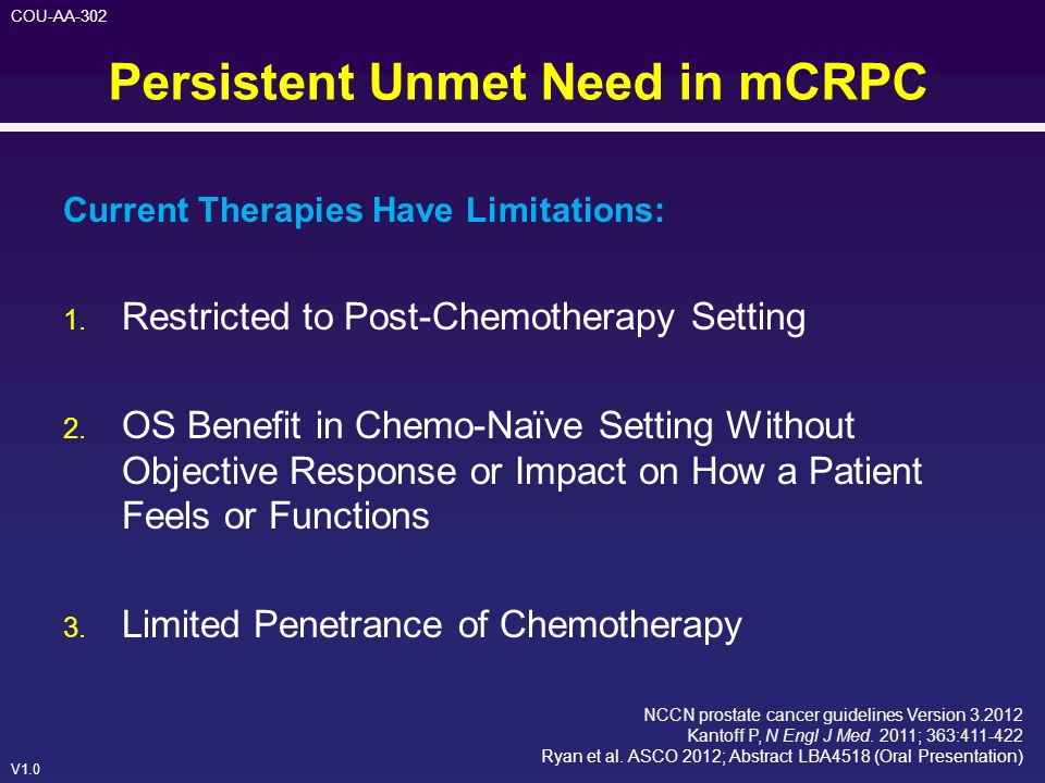 V1.0 COU-AA-302 Persistent Unmet Need in mCRPC Current Therapies Have Limitations: 1. Restricted to Post-Chemotherapy Setting 2. OS Benefit in Chemo-N