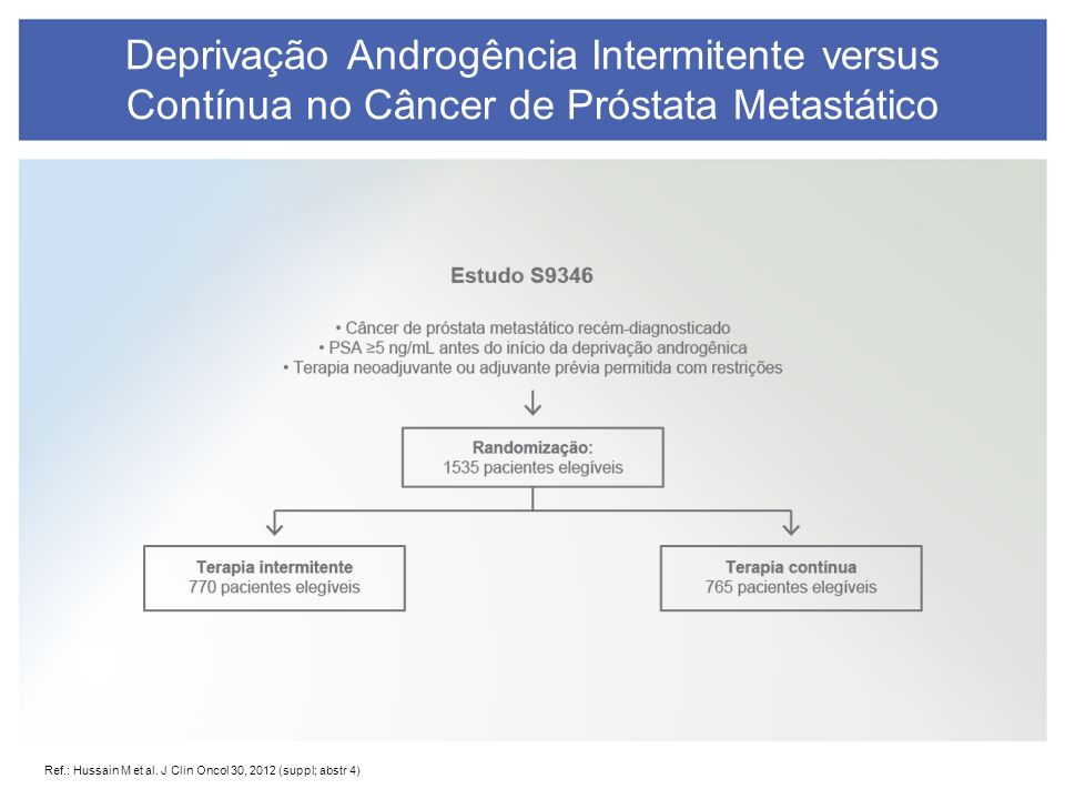 Câncer de Próstata Tratamento de Segunda-linha após falha a Docetaxel