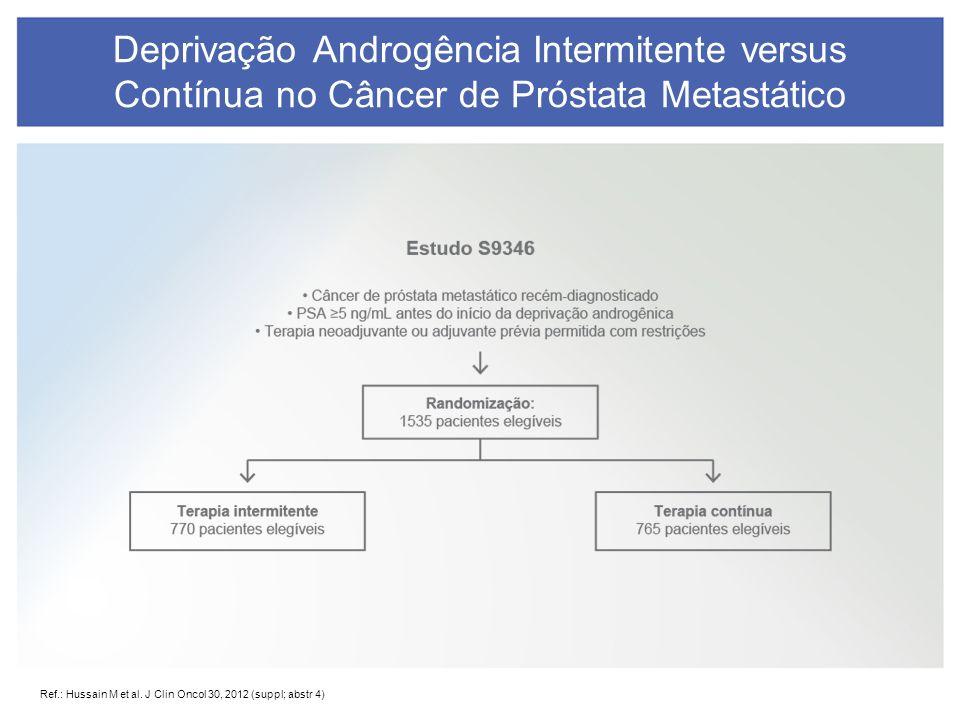 V2.0 COU-AA-301 Symptomatic Improvement - Pain Intensity Palliation Logothetis et al.