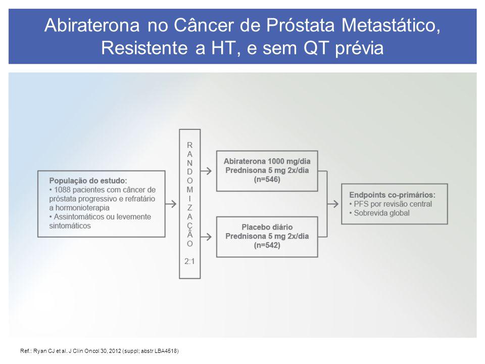 Ref.: Ryan CJ et al. J Clin Oncol 30, 2012 (suppl; abstr LBA4518) Abiraterona no Câncer de Próstata Metastático, Resistente a HT, e sem QT prévia
