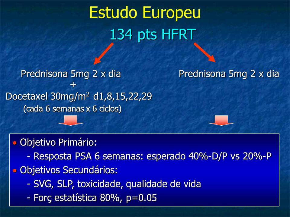 Estudo Europeu 134 pts HFRT 134 pts HFRT Prednisona 5mg 2 x dia Prednisona 5mg 2 x dia Prednisona 5mg 2 x dia Prednisona 5mg 2 x dia + Docetaxel 30mg/