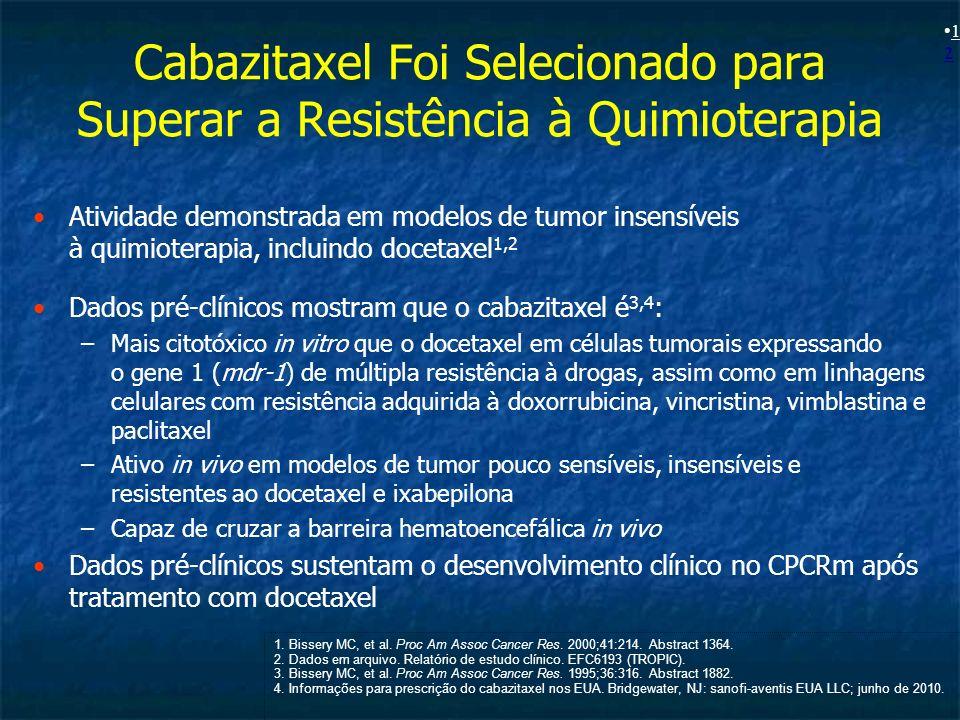 Cabazitaxel Foi Selecionado para Superar a Resistência à Quimioterapia Atividade demonstrada em modelos de tumor insensíveis à quimioterapia, incluind