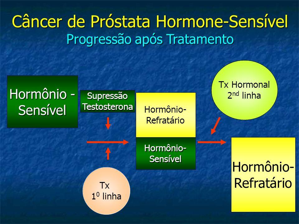 Câncer de Próstata Doença Androgênio Resistente HormônioterapiaHormônioterapia -Segunda linha -Manutenção da castração QuimioterapiaQuimioterapia -Manutenção da castração BisfosfonadosBisfosfonados Radioterapia PaliativaRadioterapia Paliativa –Externa –Radiofármacos
