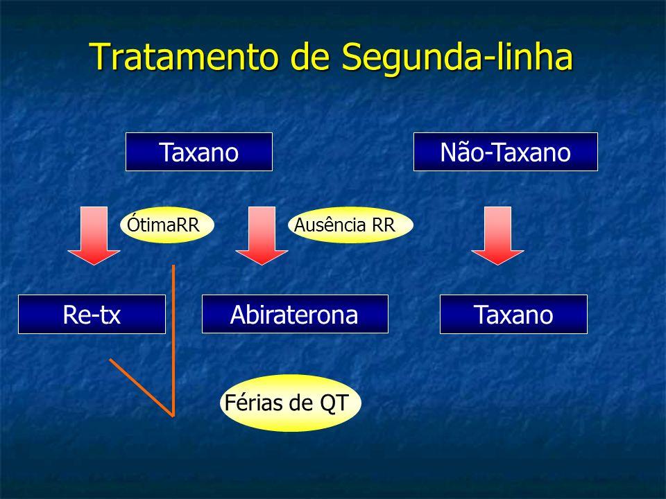 Férias de QT ÓtimaRRAusência RR Tratamento de Segunda-linha TaxanoNão-Taxano TaxanoRe-txAbiraterona