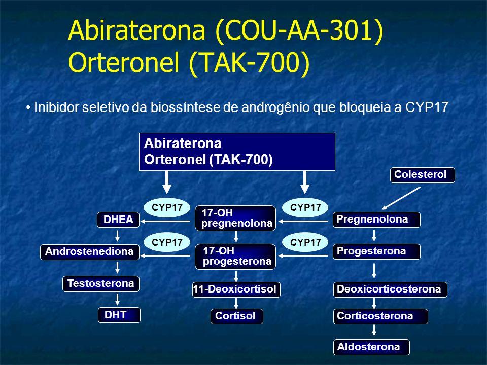 Orteronel (TAK-700) CYP17 DHEA Androstenediona Testosterona DHT 17-OH pregnenolona 17-OH progesterona 11-DeoxicortisolCortisolColesterolPregnenolonaPr