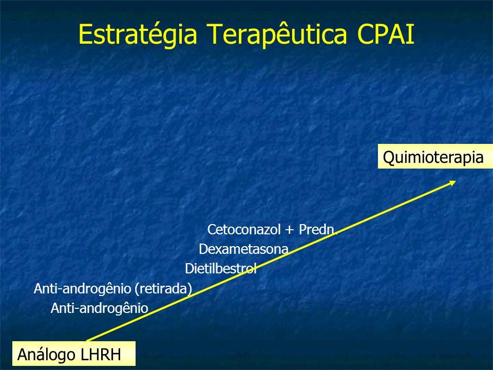 Estratégia Terapêutica CPAI Cetoconazol + Predn. Dexametasona Dietilbestrol Anti-androgênio (retirada) Anti-androgênio Análogo LHRH Quimioterapia