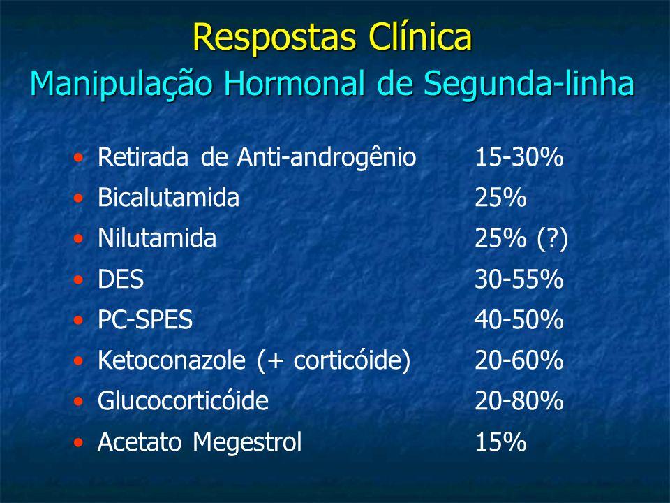 Ganho de Sobrevida em Câncer de Próstata Resistente a Castração Ponto de largada Docetaxel (2.9 m) Sipuleucel T (4.1 m) Alfaradin (3.6m) Cabazitaxel (2.4 m) Ponto de largada Abiraterona (4.6 m) Enzalutamida (4.8 m) Antes de 2004