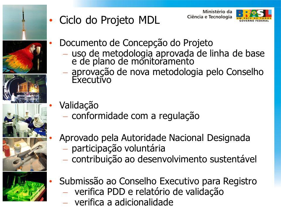 Ciclo do Projeto MDL Documento de Concepção do Projeto – uso de metodologia aprovada de linha de base e de plano de monitoramento – aprovação de nova