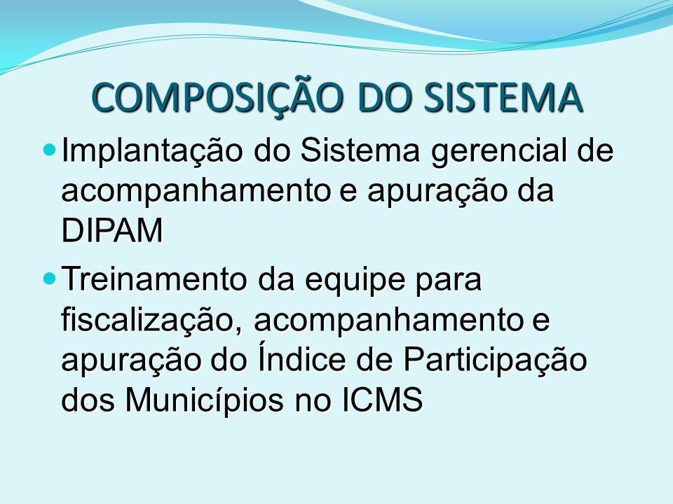 COMPOSIÇÃO DO SISTEMA Implantação do Sistema gerencial de acompanhamento e apuração da DIPAM Implantação do Sistema gerencial de acompanhamento e apur