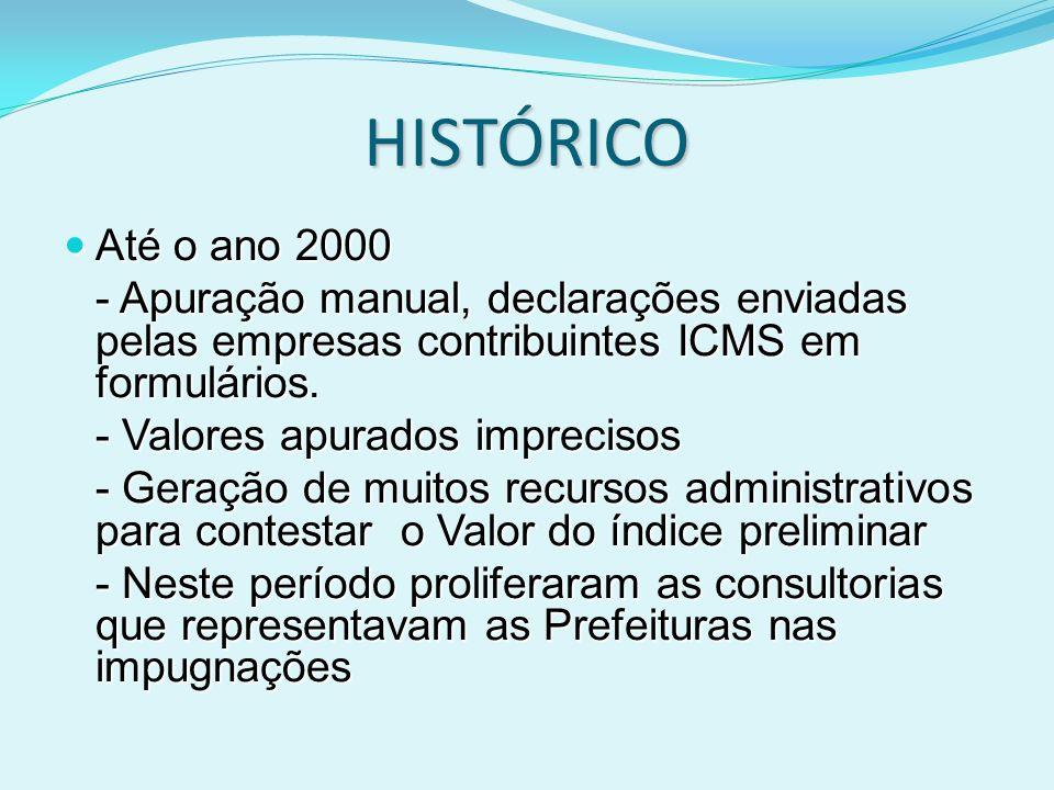 HISTÓRICO Até o ano 2000 Até o ano 2000 - Apuração manual, declarações enviadas pelas empresas contribuintes ICMS em formulários. - Valores apurados i