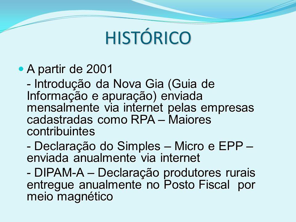 HISTÓRICO A partir de 2001 A partir de 2001 - Introdução da Nova Gia (Guia de Informação e apuração) enviada mensalmente via internet pelas empresas c