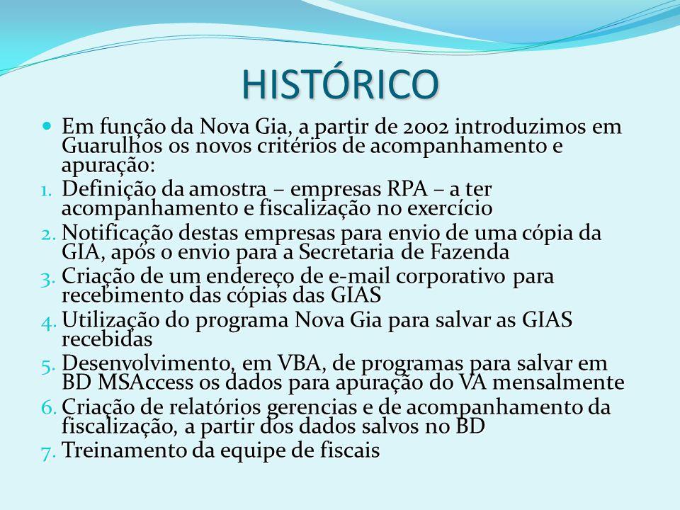 HISTÓRICO Em função da Nova Gia, a partir de 2002 introduzimos em Guarulhos os novos critérios de acompanhamento e apuração: Em função da Nova Gia, a