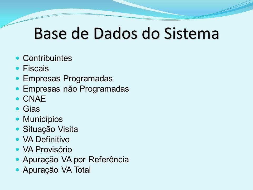 Base de Dados do Sistema Contribuintes Contribuintes Fiscais Fiscais Empresas Programadas Empresas Programadas Empresas não Programadas Empresas não P