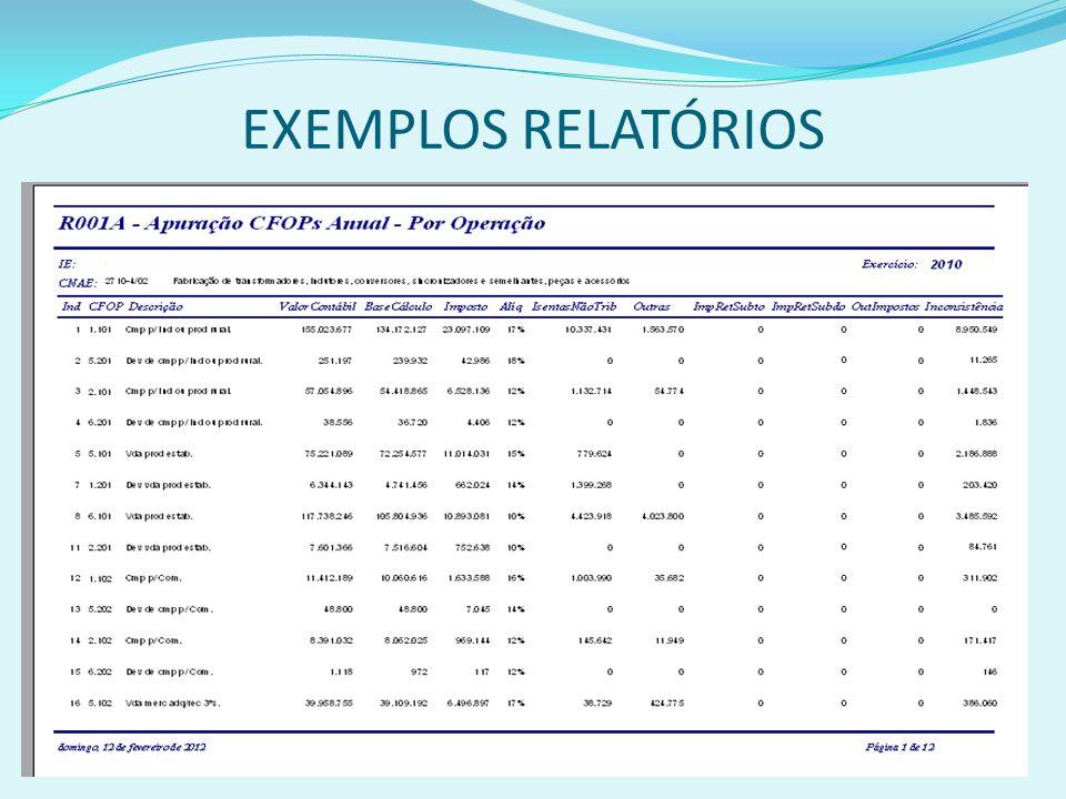 EXEMPLOS RELATÓRIOS