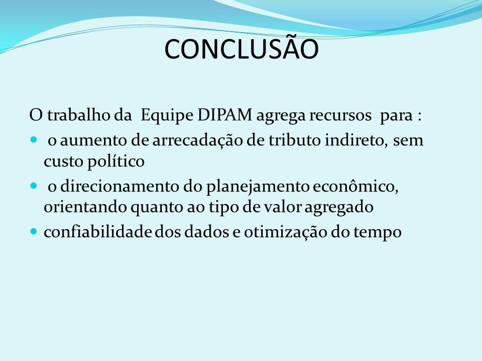 CONCLUSÃO O trabalho da Equipe DIPAM agrega recursos para : o aumento de arrecadação de tributo indireto, sem custo político o direcionamento do plane
