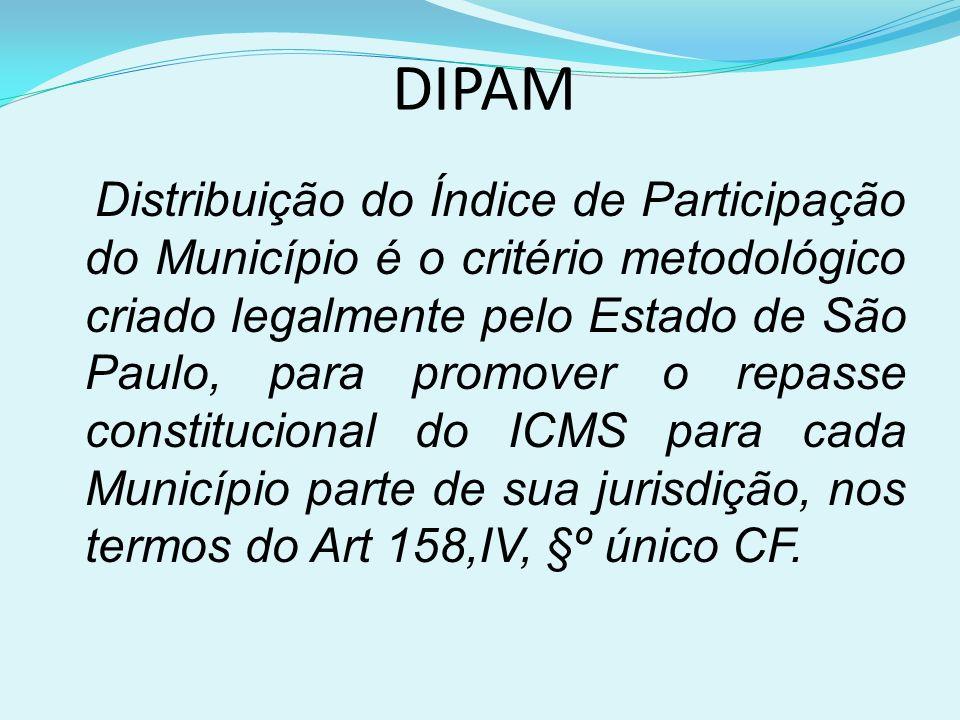 DIPAM Distribuição do Índice de Participação do Município é o critério metodológico criado legalmente pelo Estado de São Paulo, para promover o repass