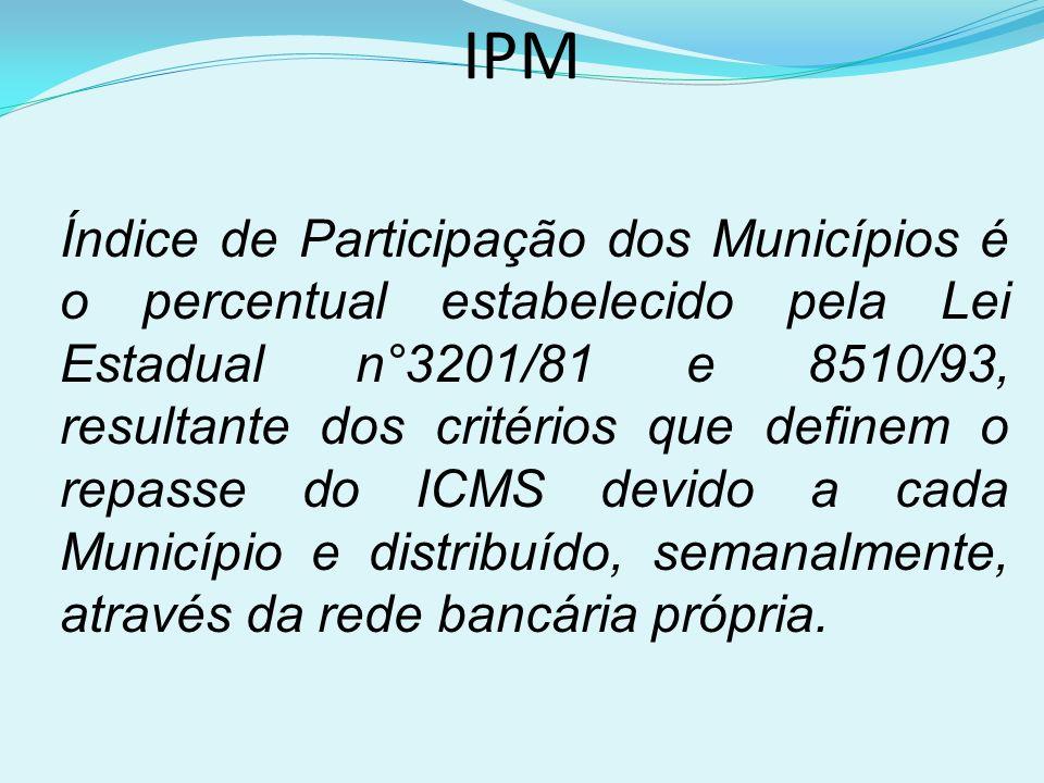 IPM Índice de Participação dos Municípios é o percentual estabelecido pela Lei Estadual n°3201/81 e 8510/93, resultante dos critérios que definem o re
