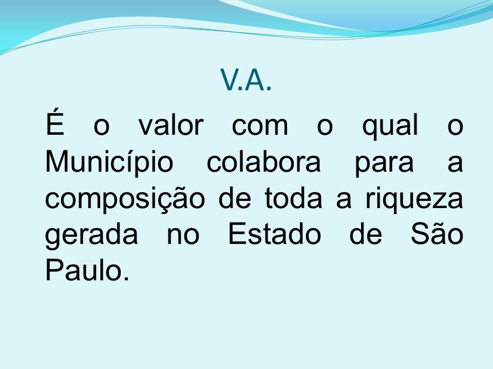 V.A. É o valor com o qual o Município colabora para a composição de toda a riqueza gerada no Estado de São Paulo.