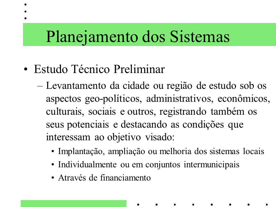 Planejamento dos Sistemas Estudo Técnico Preliminar –Levantamento da cidade ou região de estudo sob os aspectos geo-políticos, administrativos, econôm