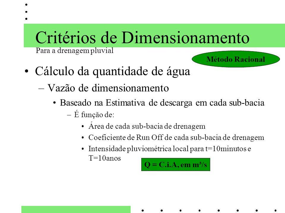 Critérios de Dimensionamento Cálculo da quantidade de água –Vazão de dimensionamento Baseado na Estimativa de descarga em cada sub-bacia –É função de: