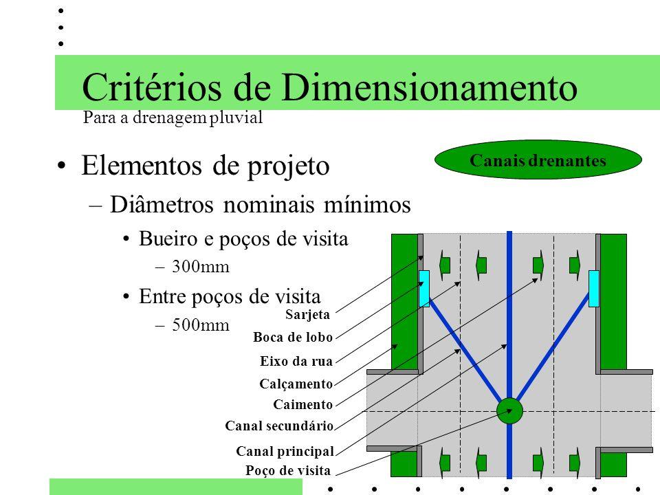 Critérios de Dimensionamento Elementos de projeto –Diâmetros nominais mínimos Bueiro e poços de visita –300mm Entre poços de visita –500mm Para a dren
