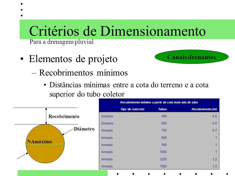 Critérios de Dimensionamento Elementos de projeto –Recobrimentos mínimos Distâncias mínimas entre a cota do terreno e a cota superior do tubo coletor
