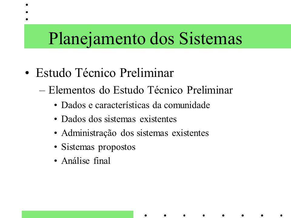Planejamento dos Sistemas Estudo Técnico Preliminar –Elementos do Estudo Técnico Preliminar Dados e características da comunidade Dados dos sistemas e