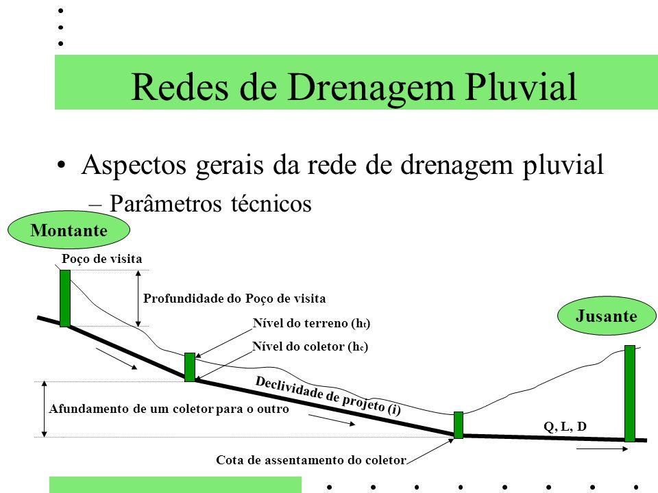 Redes de Drenagem Pluvial Aspectos gerais da rede de drenagem pluvial –Parâmetros técnicos Poço de visita Nível do terreno (h t ) Nível do coletor (h