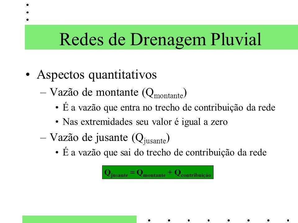 Redes de Drenagem Pluvial Aspectos quantitativos –Vazão de montante (Q montante ) É a vazão que entra no trecho de contribuição da rede Nas extremidad