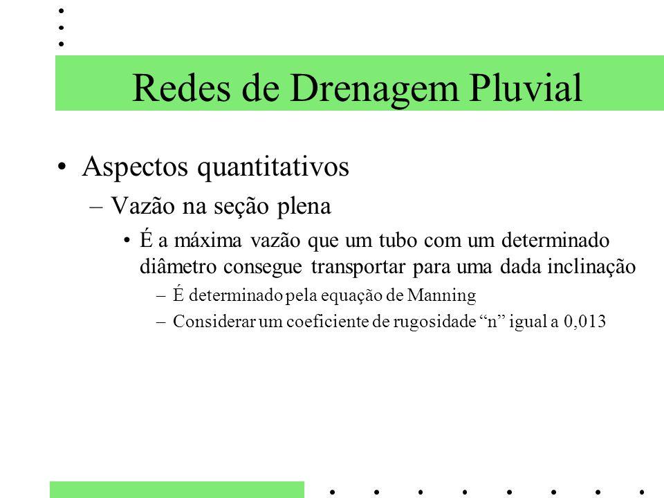 Redes de Drenagem Pluvial Aspectos quantitativos –Vazão na seção plena É a máxima vazão que um tubo com um determinado diâmetro consegue transportar p