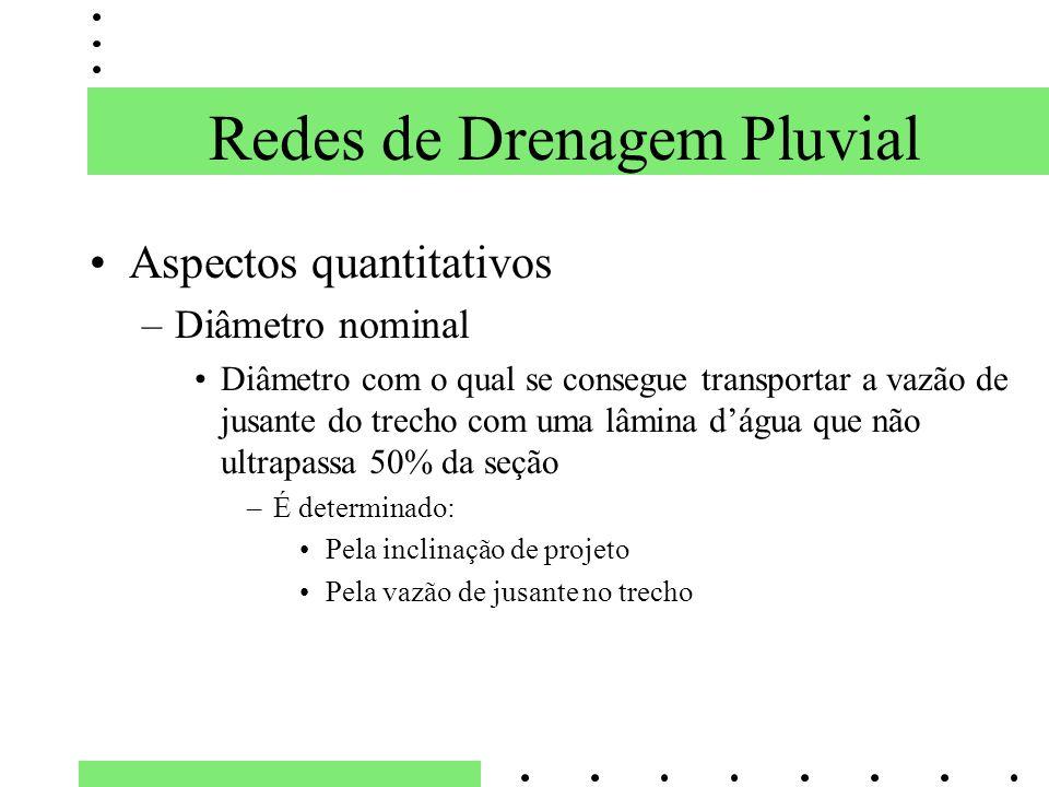 Redes de Drenagem Pluvial Aspectos quantitativos –Diâmetro nominal Diâmetro com o qual se consegue transportar a vazão de jusante do trecho com uma lâ