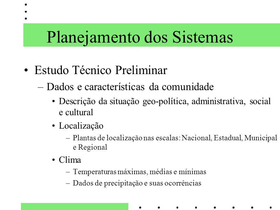 Planejamento dos Sistemas Estudo Técnico Preliminar –Dados e características da comunidade Descrição da situação geo-política, administrativa, social