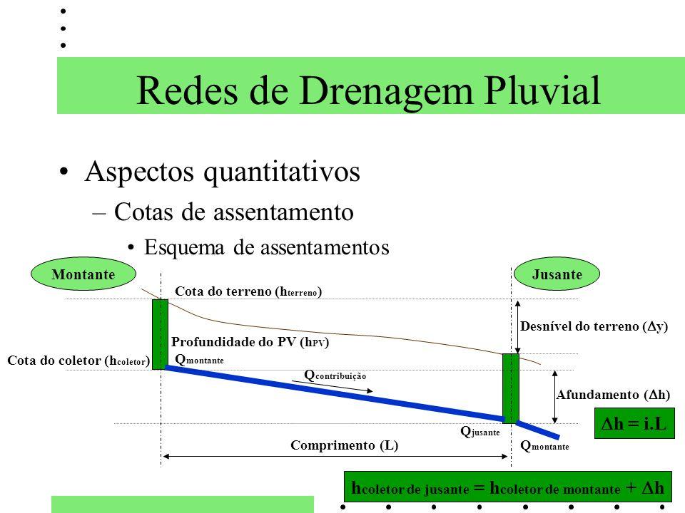 Redes de Drenagem Pluvial Aspectos quantitativos –Cotas de assentamento Esquema de assentamentos h = i.L h coletor de jusante = h coletor de montante
