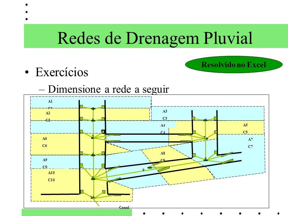 Redes de Drenagem Pluvial Exercícios –Dimensione a rede a seguir Resolvido no Excel