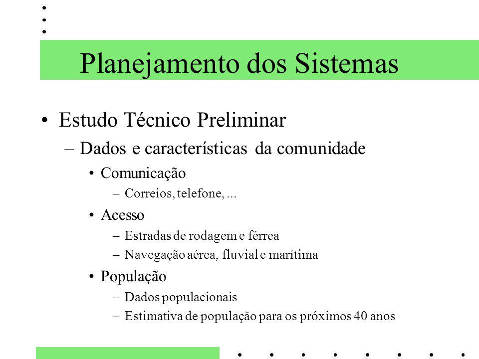 Planejamento dos Sistemas Estudo Técnico Preliminar –Dados e características da comunidade Comunicação –Correios, telefone,... Acesso –Estradas de rod