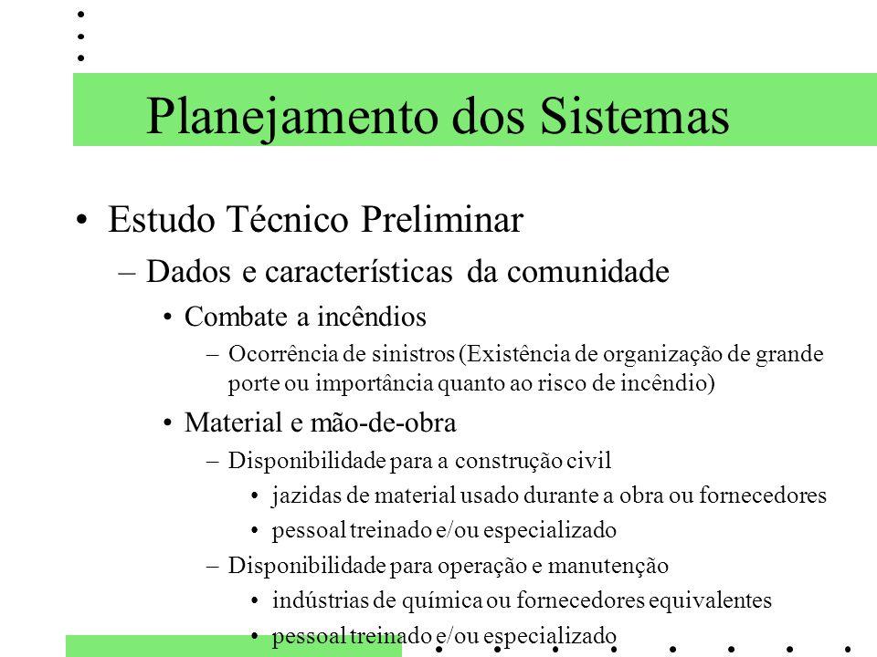 Planejamento dos Sistemas Estudo Técnico Preliminar –Dados e características da comunidade Combate a incêndios –Ocorrência de sinistros (Existência de
