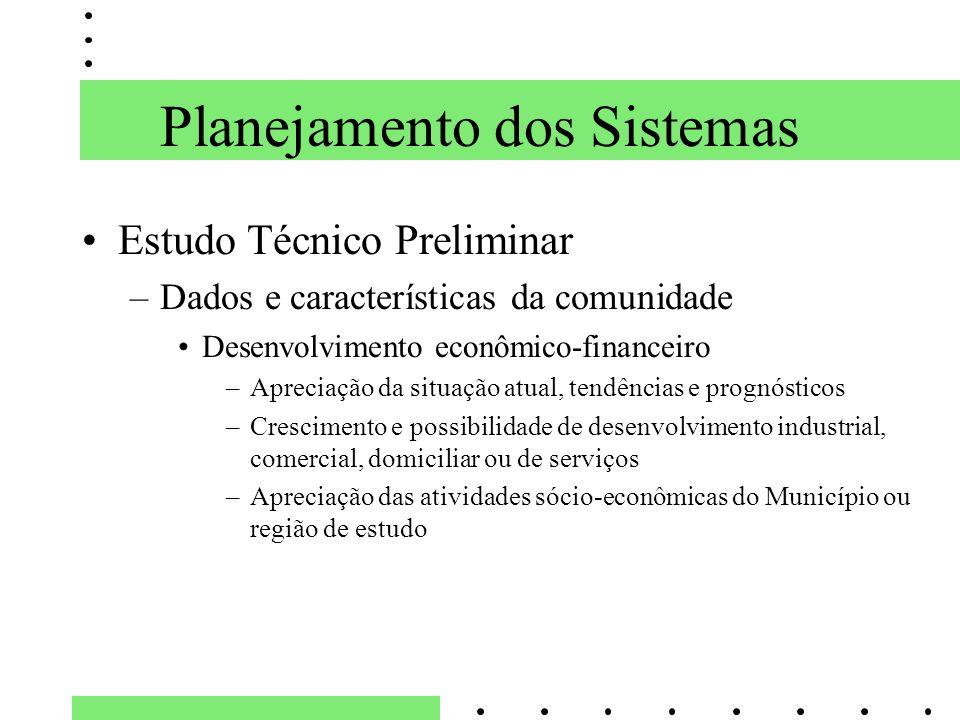 Planejamento dos Sistemas Estudo Técnico Preliminar –Dados e características da comunidade Desenvolvimento econômico-financeiro –Apreciação da situaçã