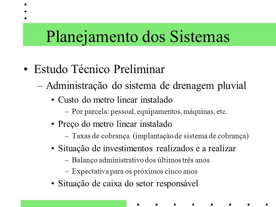 Planejamento dos Sistemas Estudo Técnico Preliminar –Administração do sistema de drenagem pluvial Custo do metro linear instalado –Por parcela: pessoa