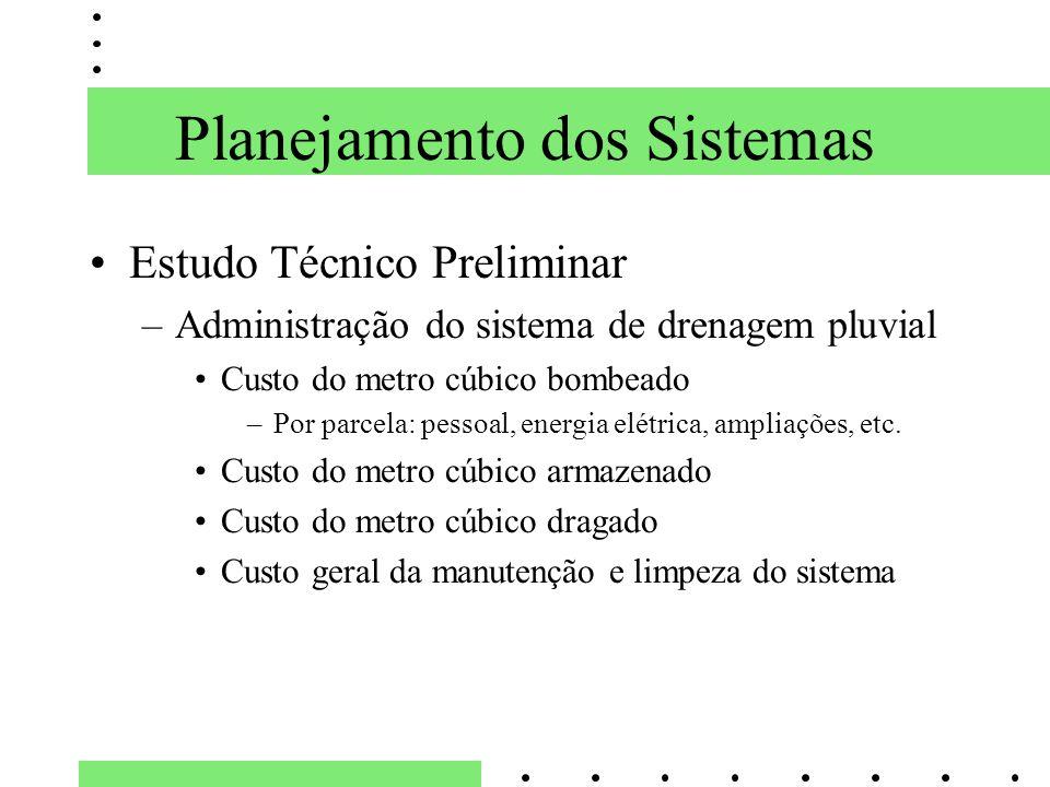 Planejamento dos Sistemas Estudo Técnico Preliminar –Administração do sistema de drenagem pluvial Custo do metro cúbico bombeado –Por parcela: pessoal