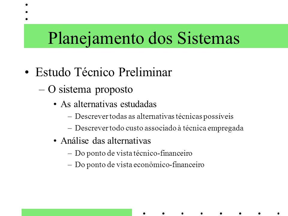 Planejamento dos Sistemas Estudo Técnico Preliminar –O sistema proposto As alternativas estudadas –Descrever todas as alternativas técnicas possíveis