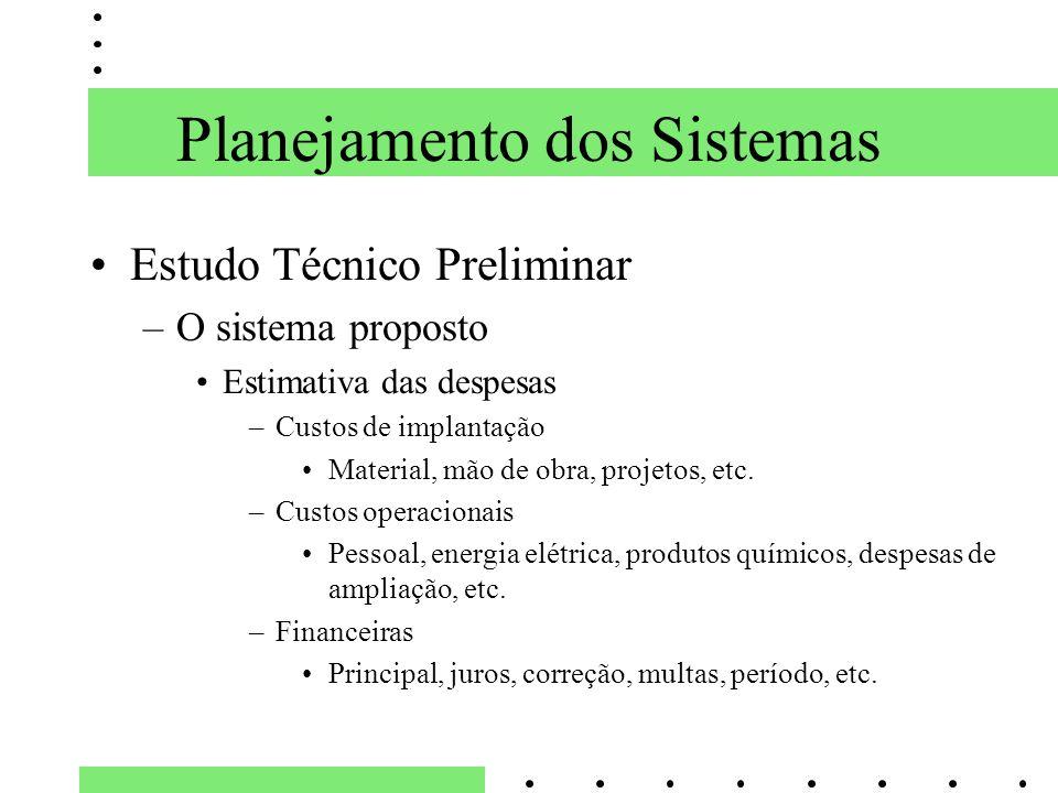 Planejamento dos Sistemas Estudo Técnico Preliminar –O sistema proposto Estimativa das despesas –Custos de implantação Material, mão de obra, projetos