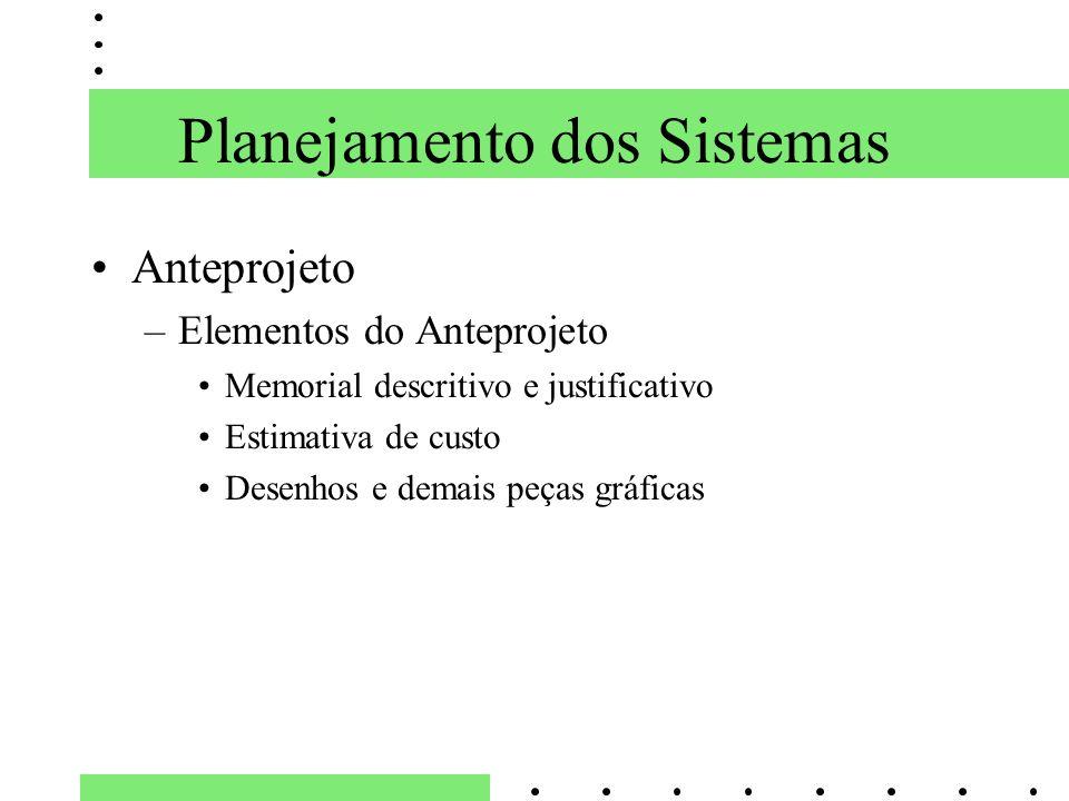 Planejamento dos Sistemas Anteprojeto –Elementos do Anteprojeto Memorial descritivo e justificativo Estimativa de custo Desenhos e demais peças gráfic