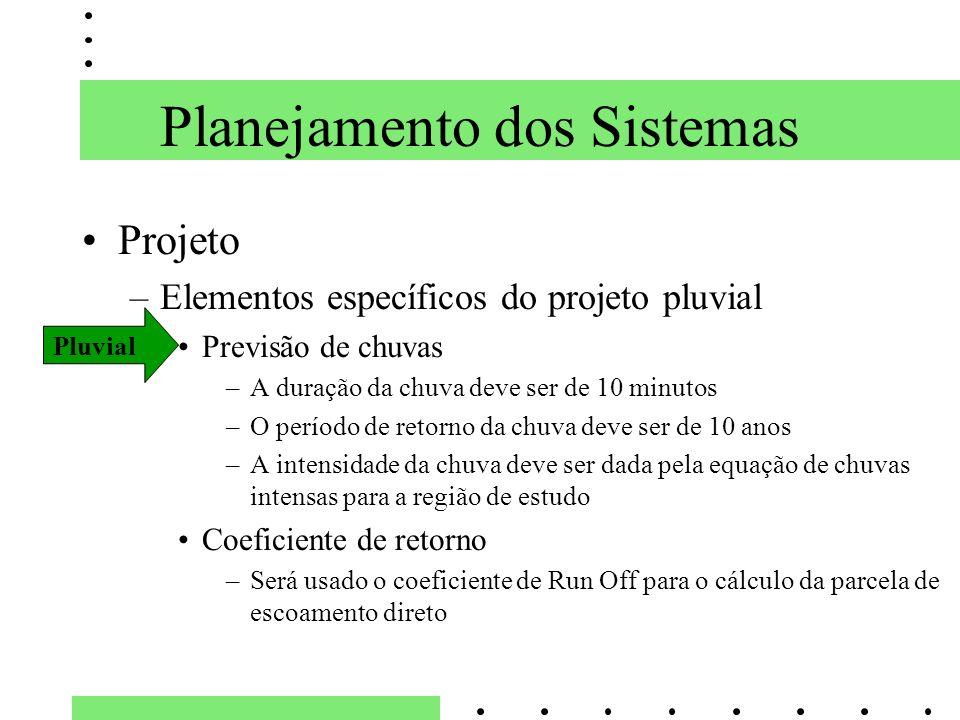 Planejamento dos Sistemas Projeto –Elementos específicos do projeto pluvial Previsão de chuvas –A duração da chuva deve ser de 10 minutos –O período d