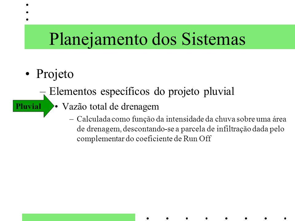 Planejamento dos Sistemas Projeto –Elementos específicos do projeto pluvial Vazão total de drenagem –Calculada como função da intensidade da chuva sob