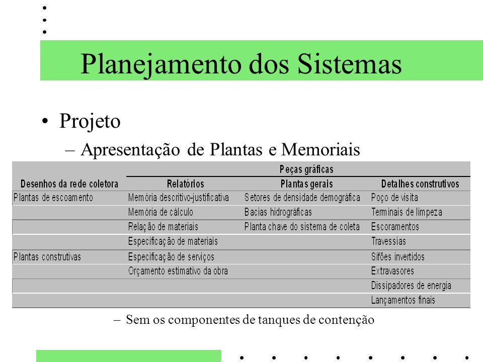 Planejamento dos Sistemas Projeto –Apresentação de Plantas e Memoriais –Sem os componentes de tanques de contenção