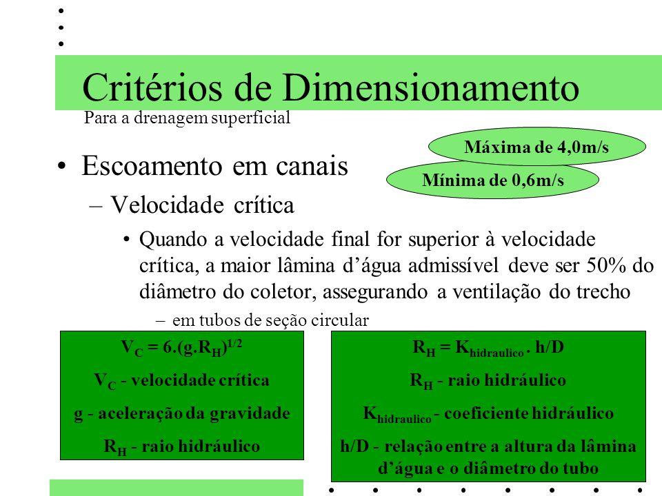 Critérios de Dimensionamento Escoamento em canais –Velocidade crítica Quando a velocidade final for superior à velocidade crítica, a maior lâmina dágu